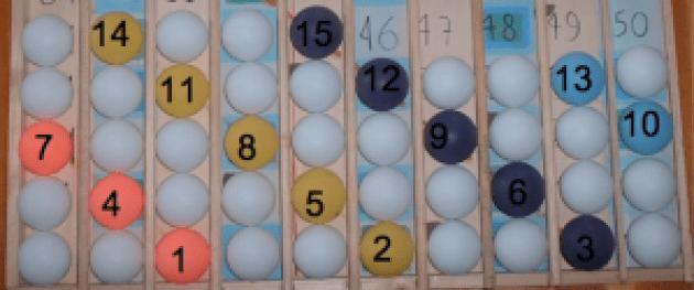 45:3=15 (palline colorate)