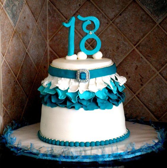 Festa De Aniversário De 18 Anos Ideias De Temas Toda Atual