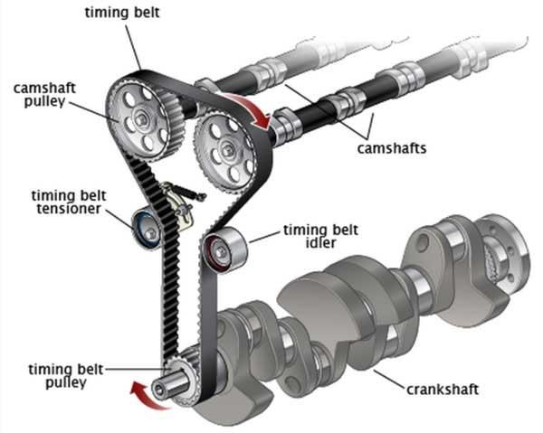 1989 camry engine component diagram