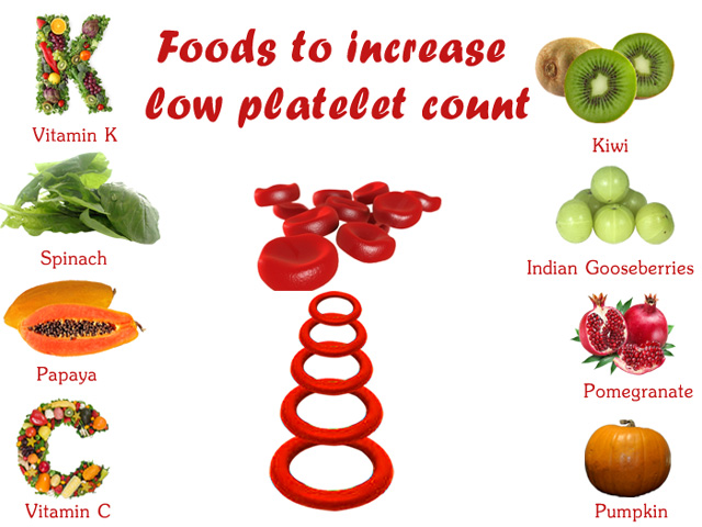Food that boost platelet count