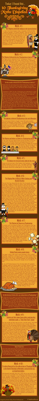 10 Thanksgiving Myths Dispelled