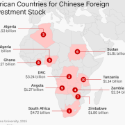 FOCAC 2018: Nigeria is Africa's fourth largest destination for Chinese FDI