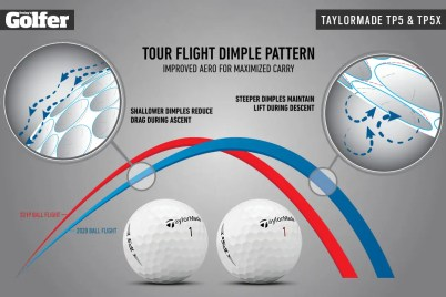 The 2021 TaylorMasde TP5 golf ball has a new Tour Flight Dimple Pattern.