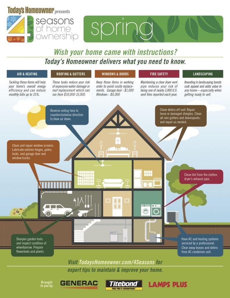 4 Seasons of Home Ownership  Todays Homeowner
