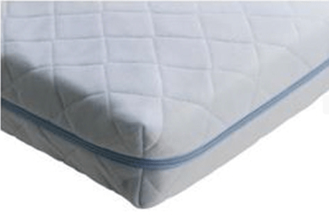 Crib Mattress Recall Ikea Jan15