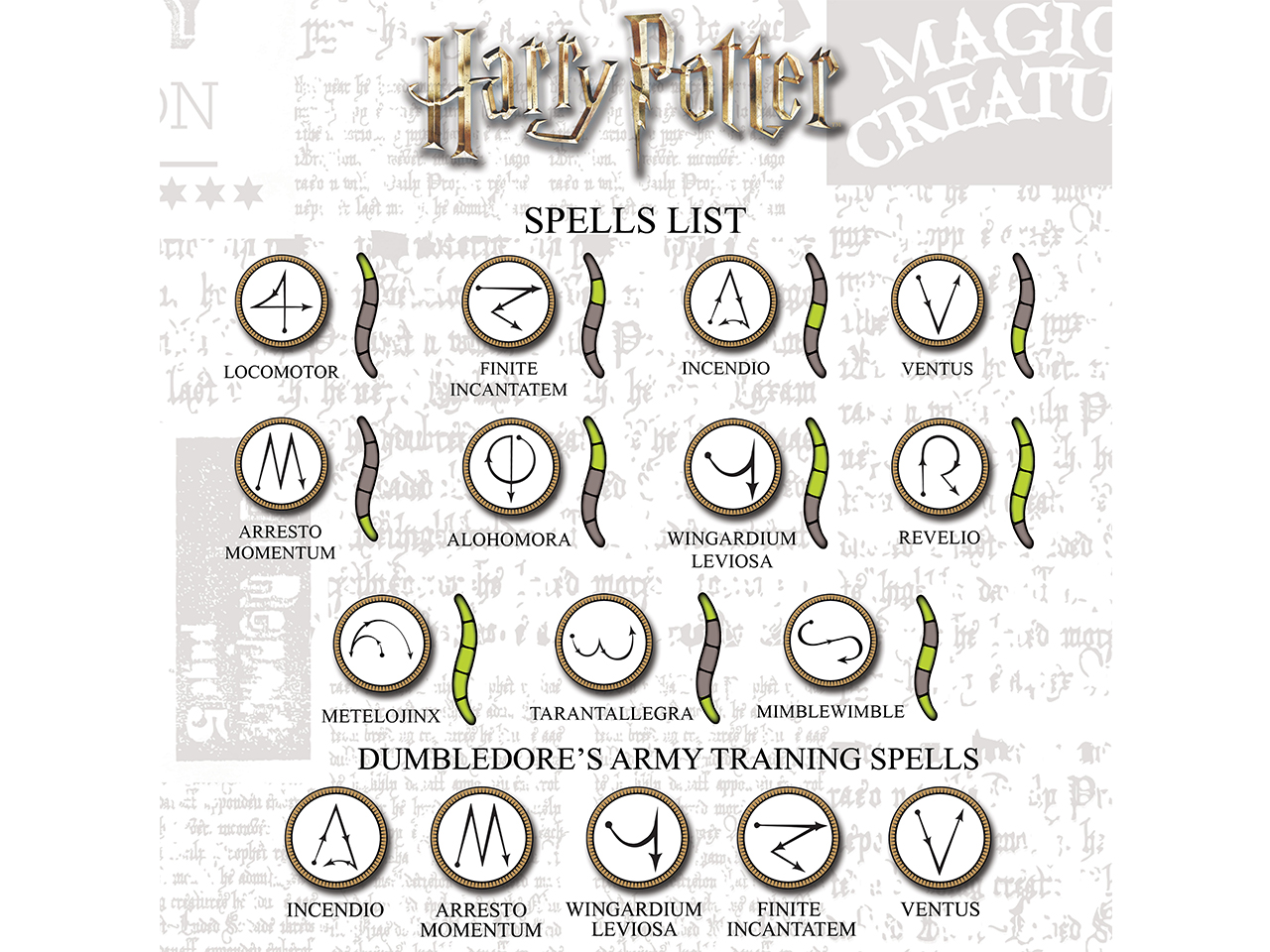 these new harry potter