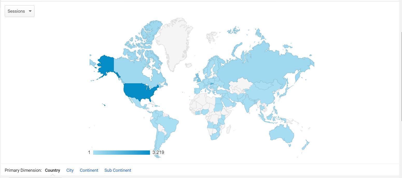 world stats