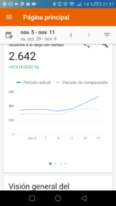 Google Analytics compara datos