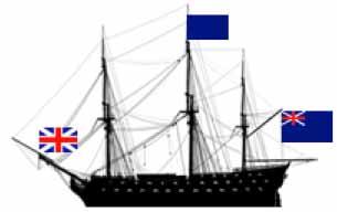 Orden de batalla de la división del almirante Duncan