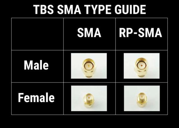 Adaptador TBS UNIFY PRO 5G8 (SMA)(RP-SMA) PIGTAIL (U.FL) (510)(544)