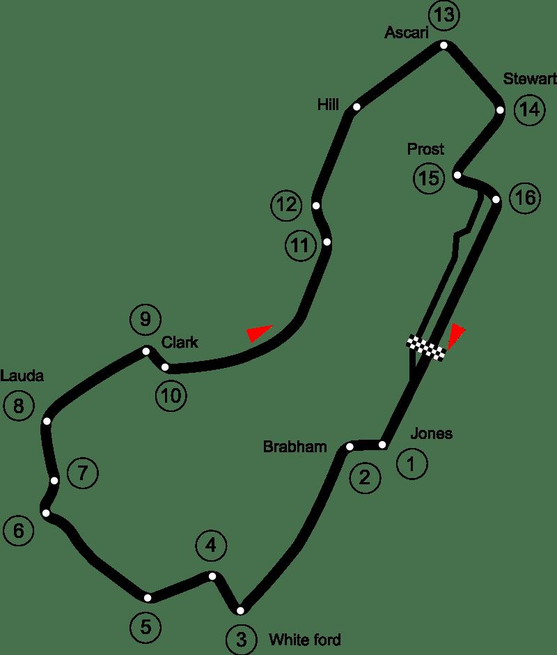 Horario próxima carrera F1