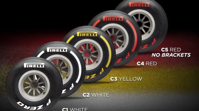 Neumáticos Pirelli para la temporada 2019 de Fórmula 1