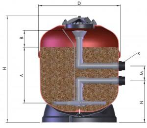 Vista interior de un filtro de arena