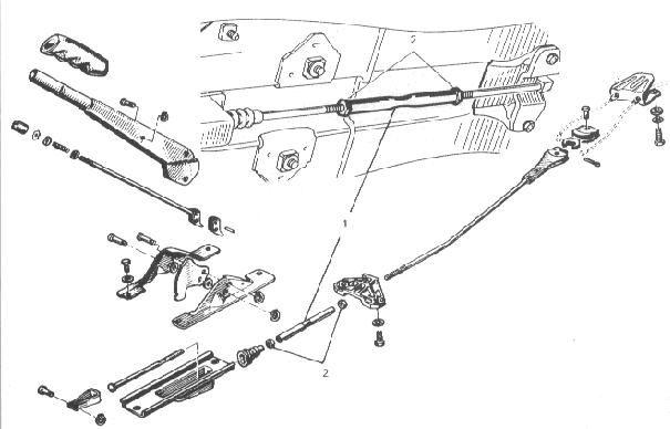 Verificación y control del sistema de frenos