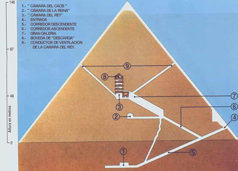 piramide_de_guiza_2