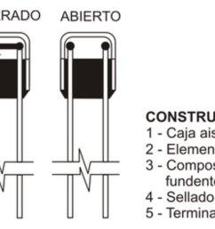 thermal fuse 130 c 2a 250v [ 1279 x 674 Pixel ]
