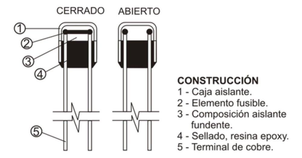medium resolution of  thermal fuse 130 c 2a 250v