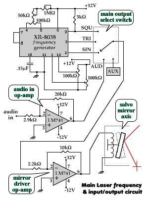 Generator Protection Diagrams Generator Cartoon Wiring