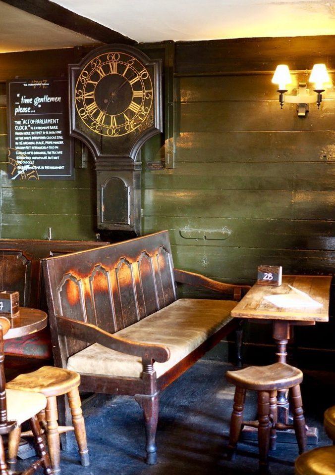 Best Pubs in London