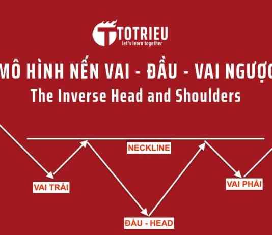 Mô hình Vai - Đầu - Vai ngược (Inverse Head and Shoulders)