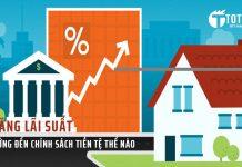 FED tăng (giảm) lãi suất ảnh hưởng đến Tỷ giá tiền tệ và thị trường toàn cầu thế nào?