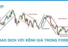 Giao dịch với Kênh giá - Channels trong Forex