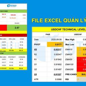 File Excel Quản lý vốn Forex và Thông số kỹ thuật giao dịch Forex - Gold - Chứng khoán