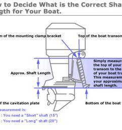 we recommend that you consult with your local distributor to determine which is the correct shaft length for your particular boat  [ 1680 x 1401 Pixel ]