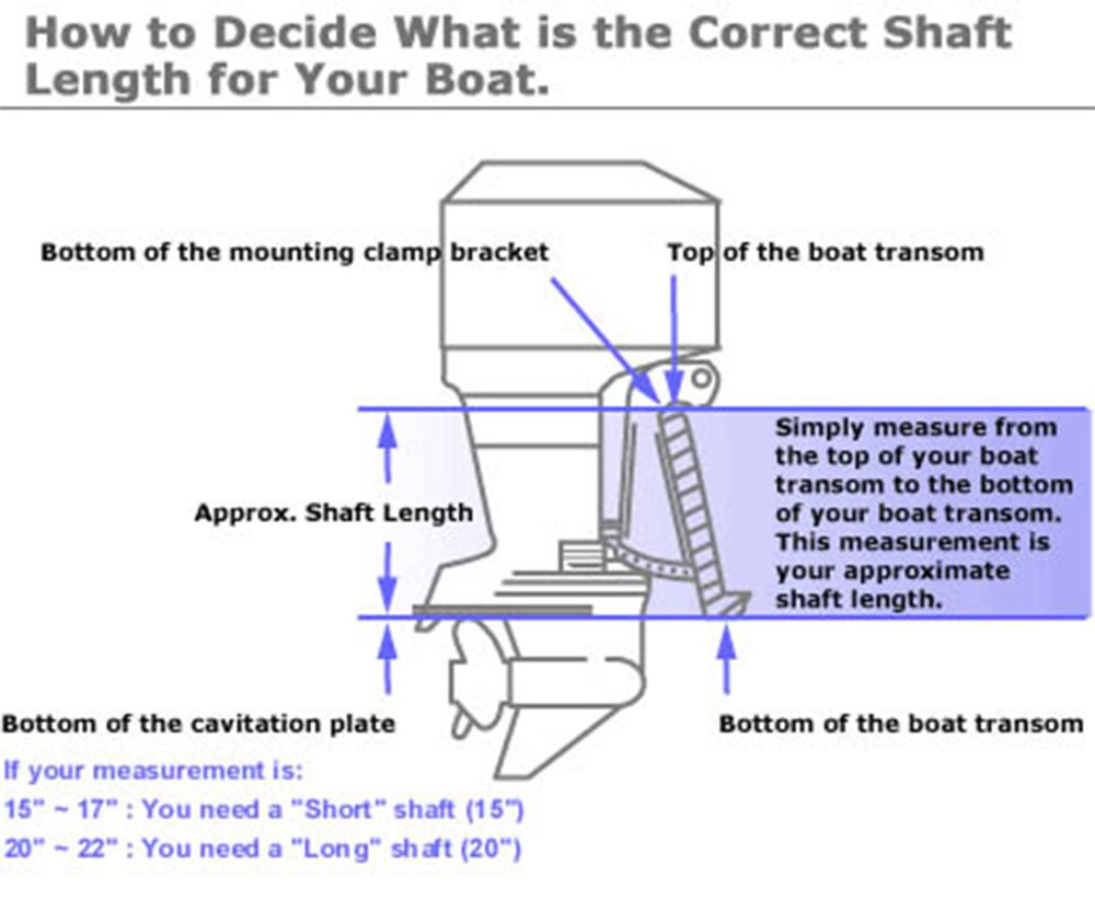 medium resolution of we recommend that you consult with your local distributor to determine which is the correct shaft length for your particular boat