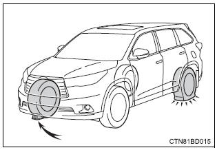 Toyota Highlander Owners Manual: Replacing a flat tire