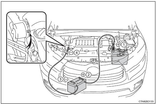 Toyota Highlander Owners Manual: If the vehicle battery is