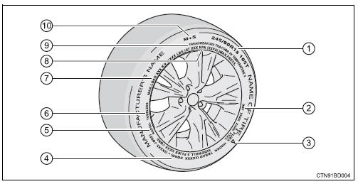Toyota Highlander Owners Manual: Typical tire symbols