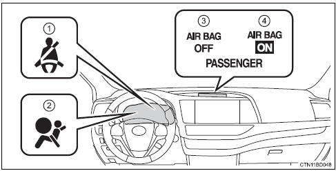 Toyota Highlander Owners Manual: Front passenger occupant