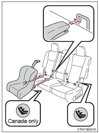 Toyota Highlander Owners Manual: Installation with latch