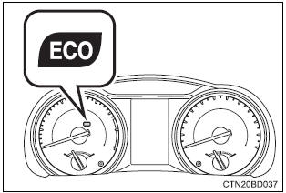 Toyota Highlander Owners Manual: Eco driving indicator