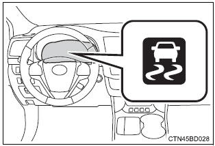 Toyota Highlander Owners Manual: Driving assist systems