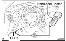 Toyota Highlander Service Manual: Engine (2AZ-FE