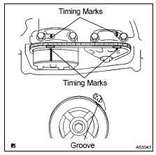 Toyota Highlander Service Manual: Valve clearance (2AZ-FE