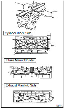 Toyota Highlander Service Manual: Cylinder head ASSY (2AZ