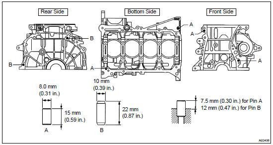 Toyota Highlander Service Manual: Cylinder block ASSY (2AZ