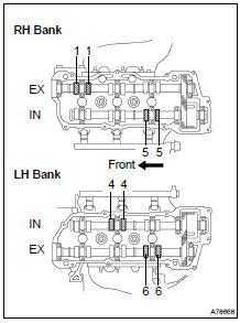 Toyota Highlander Service Manual: Valve clearance (3MZ-FE