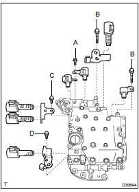 Toyota Highlander Service Manual: Transmission valve body