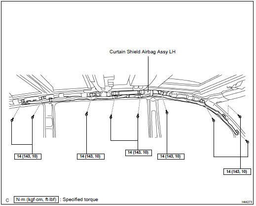 Toyota Highlander Service Manual: Curtain shield air bag