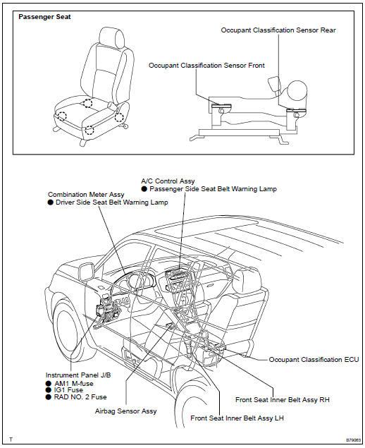 Toyota Highlander Service Manual: Seat belt warning system