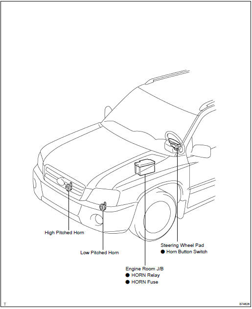 Toyota Highlander Service Manual: Horn system