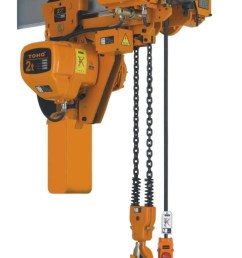 hhb type low headroom electric chain hoist with motor trolley and manual trolley 3phase manufacturers and suppliers china oem factory toho rongkee [ 730 x 1080 Pixel ]