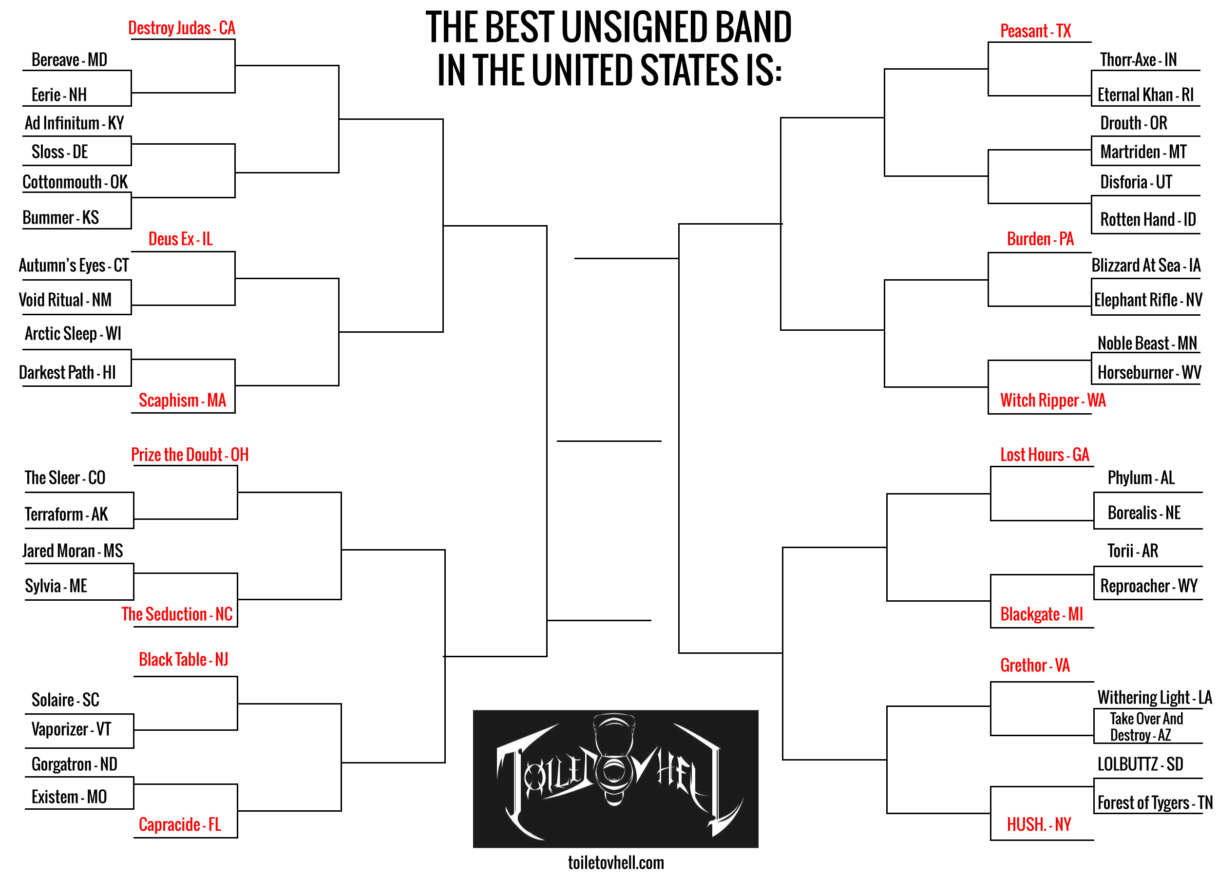 YOU Choose the Best Unsigned Band in the U S: Round 1 pt  3
