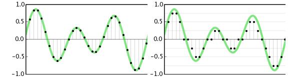 waveform_digital