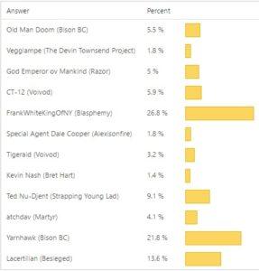BeforeVotes