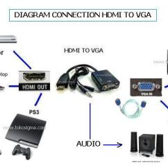 Laptop Adapter Wiring Diagram 01 Jeep Wrangler Hdmi To Vga With Audio Converter Cable Black - 24cm Toko Sigma